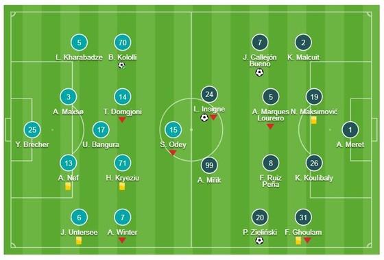 Zuerich - Napoli 1-3: Insigne, Callejon, Zielinski lập công, dễ dàng giành 3 điểm ảnh 1