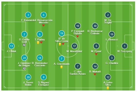 Atletico Madrid - Juventus 2-0: Ronaldo tịt ngòi, Gimenez, Godin tỏa sáng 5 phút giành chiến thắng ảnh 1