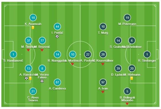 Inter - Rapid Wien 4-0 (chung cuộc 5-0): Vecino, Ranocchia, Perisic, Politano vùi dập đối thủ ảnh 1