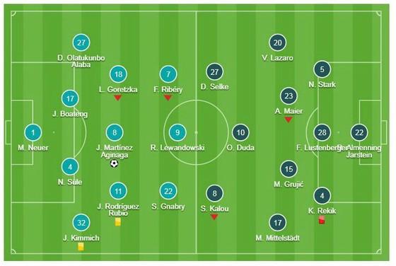 Bayern Munich - Hertha Berlin 1-0: Martinez ghi bàn, Bayern đuổi kịp Dortmund ảnh 1
