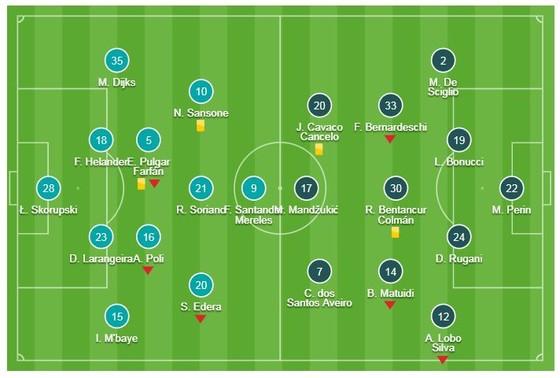 Bologna - Juventus 0-1: Ronaldo tịt ngòi, Dybala tỏa sáng, thủ thành Perin xuất thần ảnh 1