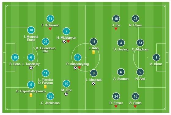 Arsenal - Bournemouth 5-1: Ozil, Mkhitaryan, Koscielny, Aubameyang, Lacazette đua tài ảnh 1
