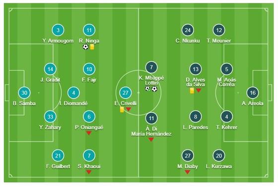 Caen - PSG 1-2: Ninga mở tỷ số, Mbappe lập cú đúp, HLV Thomas Tuchel hơn đội nhì bảng 20 điểm ảnh 1