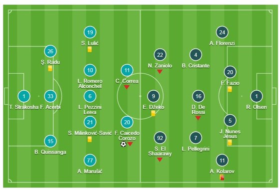 Lazio - AS Roma 3-0: Caicedo, Immobile, Cataldi xuất thần hạ AS Roma, Kolarov nhận thẻ đỏ ảnh 1