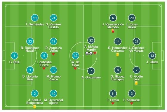 Real Sociedad - Atletico Madrid 0-2: Morata lập cú đúp, Simeone bám đuổi Barca ảnh 1