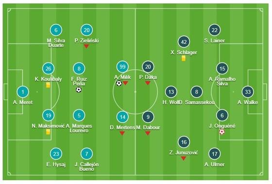 Napoli - Red Bull Salzburg 3-0: Arkadiusz Milik, Fabian tỏa sáng, Jerome Onguene phản lưới nhà ảnh 1