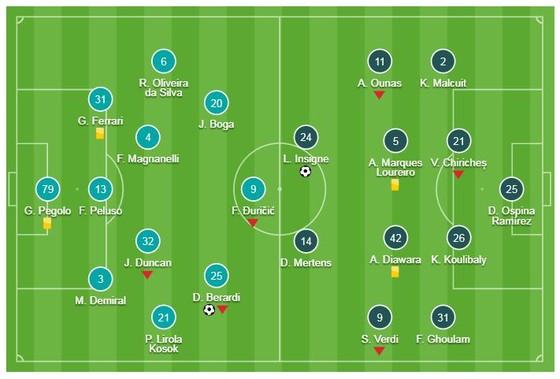 Sassuolo - Napoli 1-1: Berardi mở tỷ số, Insigne gỡ hòa, Napoli kém Juve 18 điểm  ảnh 1