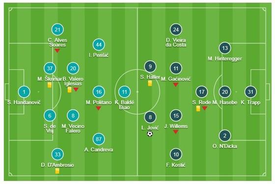 Inter - Eintracht Frankfurt 0-1 (chung cuộc 0-1): Luka Jovic bất ngờ hạ gục Inter khỏi Europa League ảnh 1