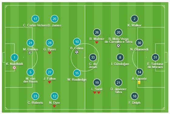 """Swansea - Man City 2-3: Silva ghi bàn, Nordfeldt """"tặng"""" quà, Aguero giúp Pep giành vé vào bán kết ảnh 1"""