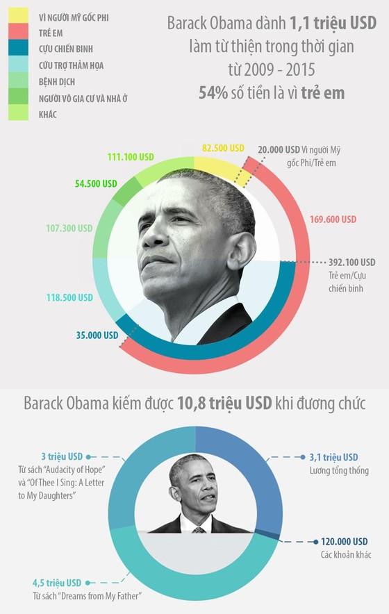 Thu nhập của Obama khi ở Nhà Trắng ảnh 1