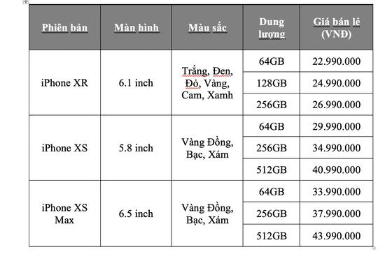 iPhone XS, XS Max, XR chính hãng chính thức lên kệ FPT Shop  ảnh 2