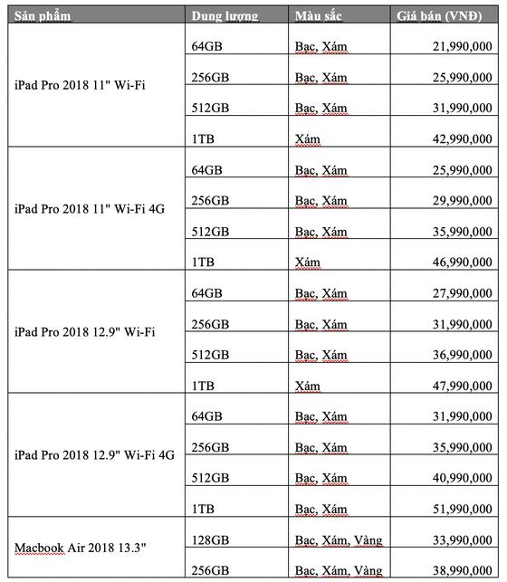 """FPT Shop cho đặt trước iPad Pro 11"""", 12.9"""" và Macbook Air 13.3"""" phiên bản mới nhất ảnh 1"""