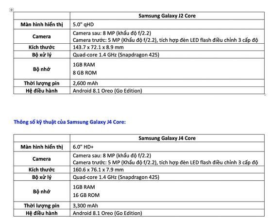 Samsung chính thức mở bán Galaxy J2 Core và J4 Core ảnh 2