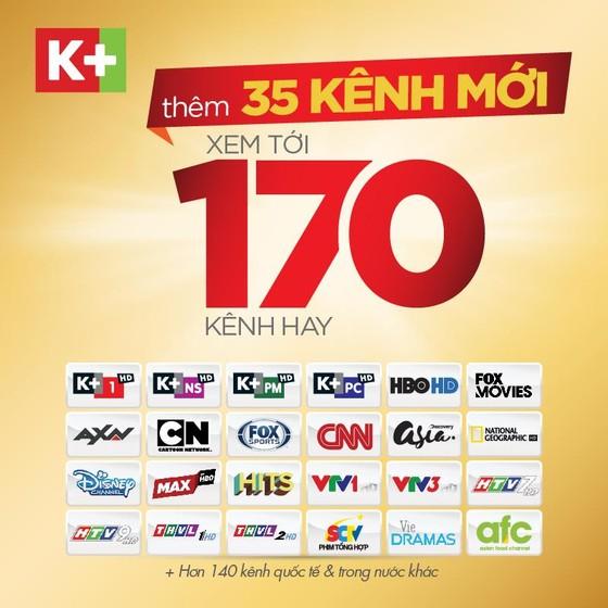 Bộ thiết bị K+ tín hiệu HD giá chỉ từ 650.000 đồng  ảnh 2
