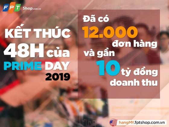 FPT Shop thu về 10 tỷ đồng chỉ sau 48 giờ từ trang hangmy.fptshop.com.vn ảnh 2