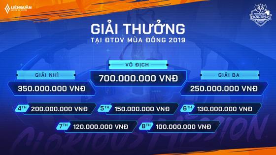 Giải đấu Liên Quân Mobile sẽ tìm đội tuyển Liên Quân Việt Nam cho SEA Games 30 ảnh 2