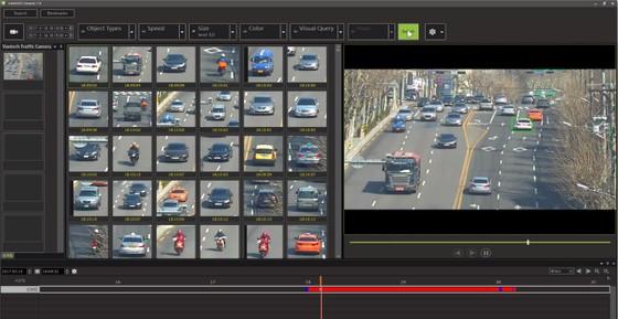 """Công cụ đa nền tảng trong quản lý điều hành """"Smart City"""" ảnh 2"""