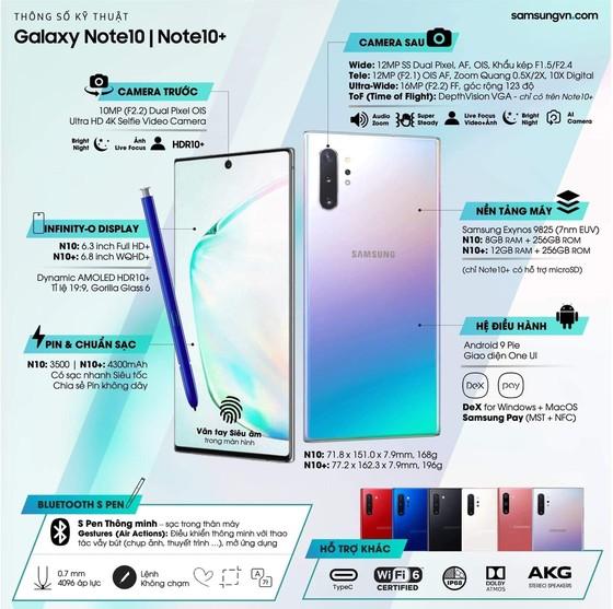 Galaxy Note 10: Thiết kế mới, trải nghiệm mới ảnh 2