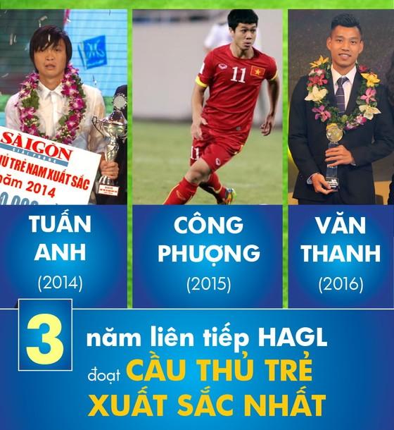 Cầu thủ trẻ xuất sắc - bệ phóng cho danh hiệu Quả bóng Vàng ảnh 1