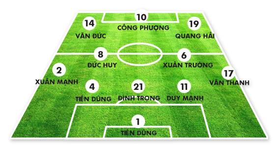 Trực tiếp U23 Việt Nam - U23 Qatar: Tiến lên Việt Nam ảnh 6