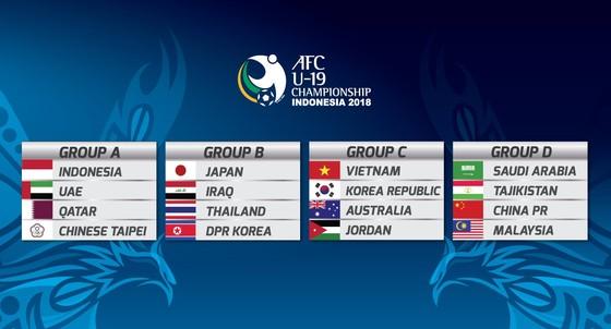 Bốc thăm VCK giải U19 châu Á 2018: Thử thách cho U19 Việt Nam