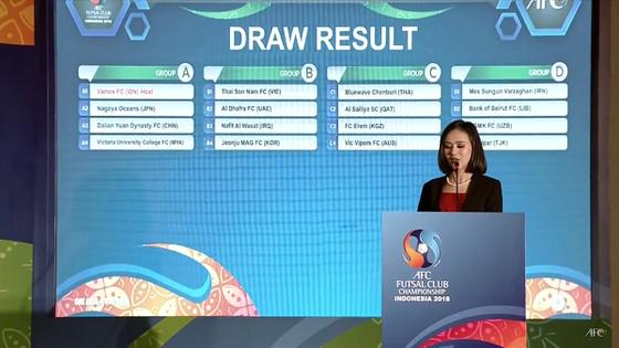 Giải futsal các CLB châu Á 2018: Thái Sơn Nam rơi vào bảng nặng