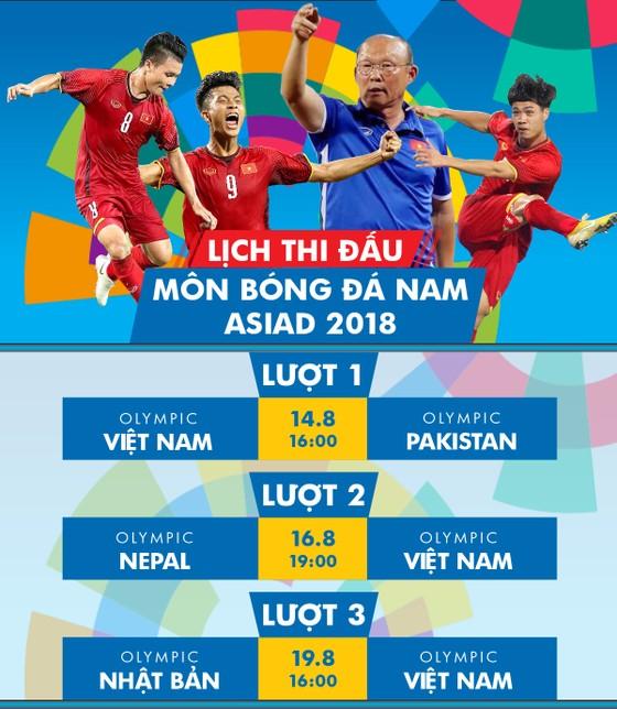 Lịch thi đấu của đội Olympic Việt Nam tại Asiad 2018 ảnh 2