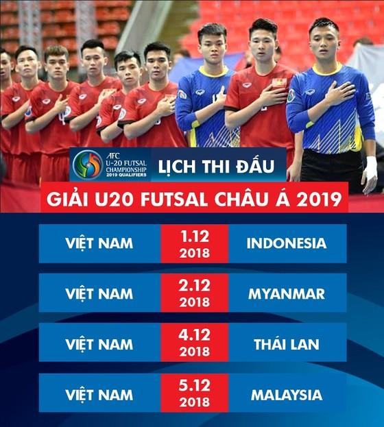 Lịch thi đấu vòng loại giải U20 futsal châu Á 2019 ảnh 1