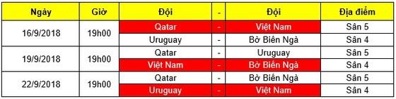 U19 Việt Nam thua đậm ở trận ra quân ảnh 1