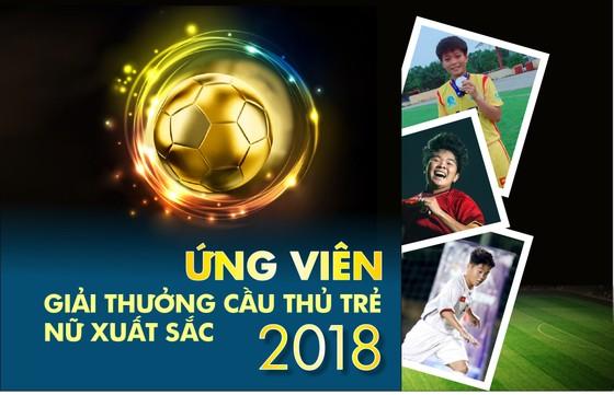 Danh sách ứng viên giải Cầu thủ trẻ nữ xuất sắc 2018