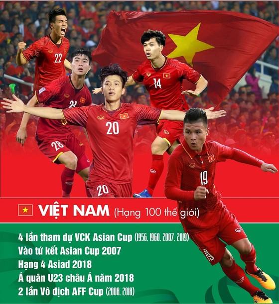 Việt Nam hướng đến 1 kết quả hòa ở trận ra quân. Đồ họa: HỮU VY