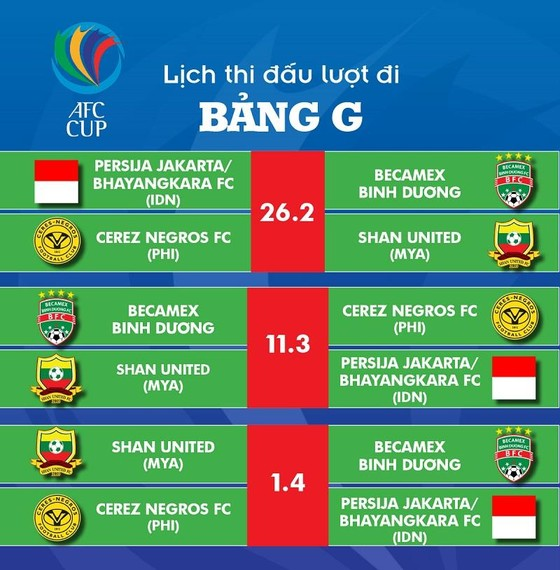 Truyền hình trực tiếp các trận của Becamex Bình Dương tại AFC Cup 2019 ảnh 1