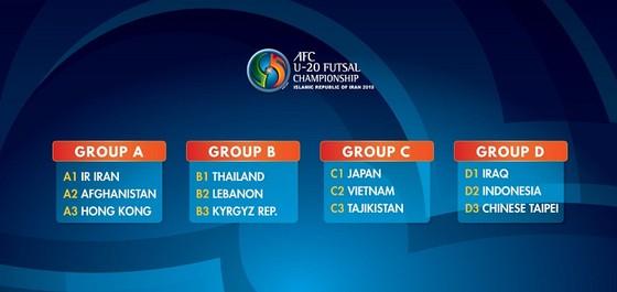 U20 Việt Nam gặp lại Nhật Bản tại VCK giải futsal châu Á 2019 ảnh 1