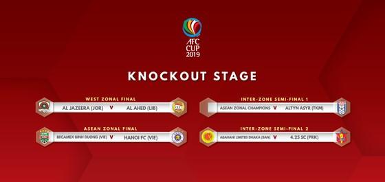 B.Bình Dương đá trận lượt đi AFC Cup 2019 trên sân nhà ảnh 2