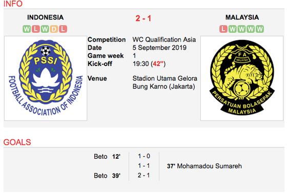 Thái Lan - Việt Nam 0-0: Chia điểm trên sân khách ảnh 7