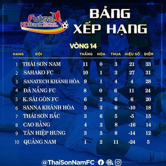 Giải futsal VĐQG 2019: Khó cản bước Thái Sơn Nam ảnh 2