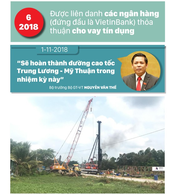 Mờ mịt cao tốc Trung Lương - Mỹ Thuận ảnh 5