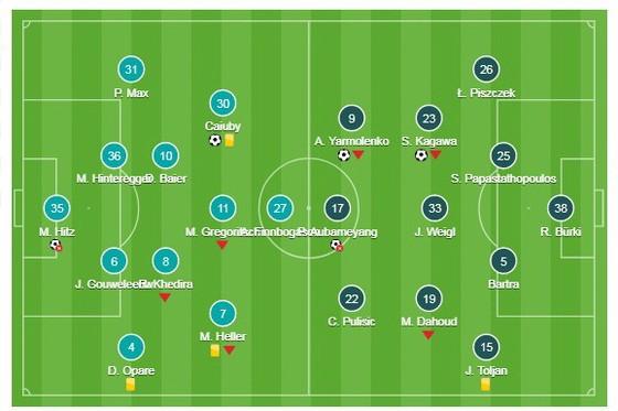 Augsburg v Borussia Dortmund ảnh 1