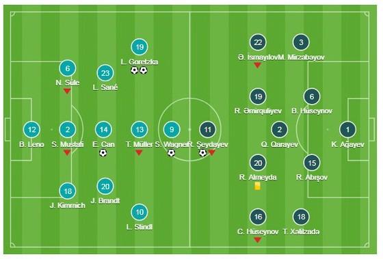 Bảng C: Đức - Azerbaijan 5-1: Thắng hủy diệt ảnh 1