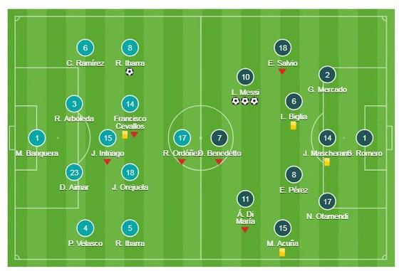 Ecuador vs Argentina ảnh 1