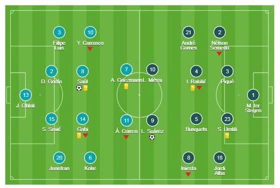 Atletico Madrid - Barcelona ảnh 1