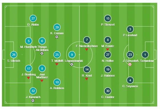 Bayern Munich - Freiburg ảnh 1
