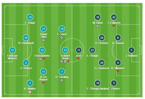 Man City - Stoke City ảnh 1