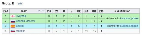 Maribor v Liverpool ảnh 2