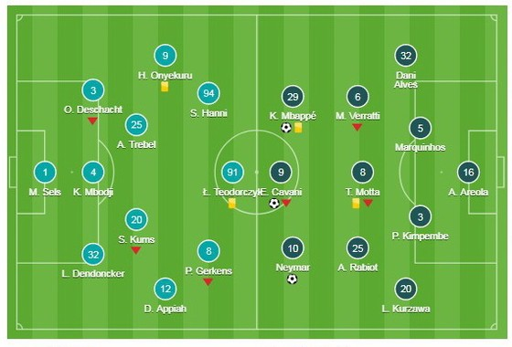 Anderlecht - Paris Saint Germain ảnh 1