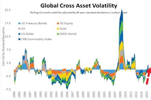 Cục diện thị trường tài chính thế giới ảnh 3