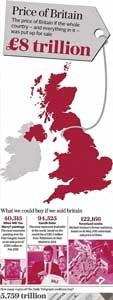Nước Anh giá bao nhiêu? ảnh 1