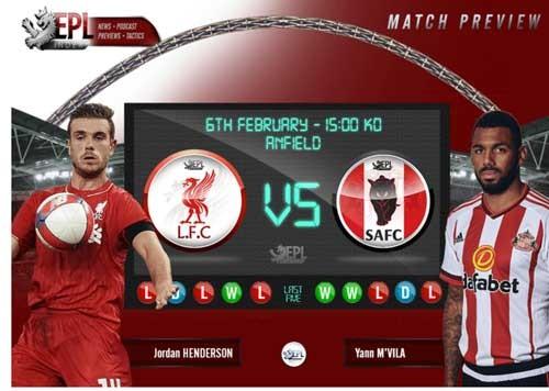 "Liverpool - Sunderland: ""Mồi ngon"" của Klopp ảnh 1"