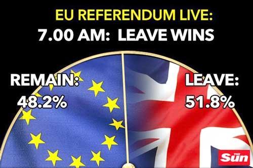 Anh trở thành quốc gia đầu tiên rời khỏi EU ảnh 1
