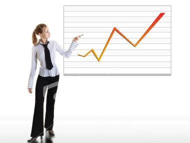 CK trong tương quan dòng tiền đầu tư ảnh 1